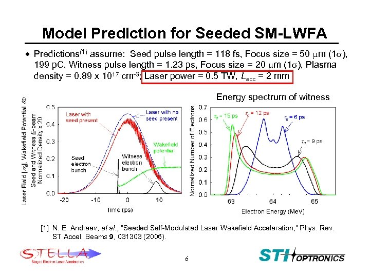 Model Prediction for Seeded SM-LWFA · Predictions(1) assume: Seed pulse length = 118 fs,