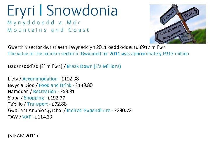 Gwerth y sector dwristiaeth i Wynedd yn 2011 oedd oddeutu £ 917 miliwn The