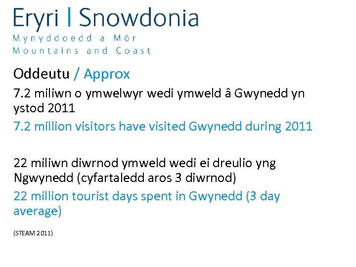 Oddeutu / Approx 7. 2 miliwn o ymwelwyr wedi ymweld â Gwynedd yn ystod
