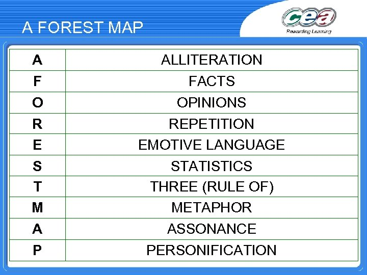 A FOREST MAP A F O ALLITERATION FACTS OPINIONS R E S T M