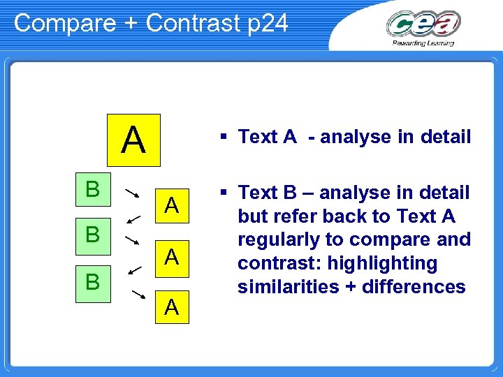 Compare + Contrast p 24 A B B § Text A - analyse in