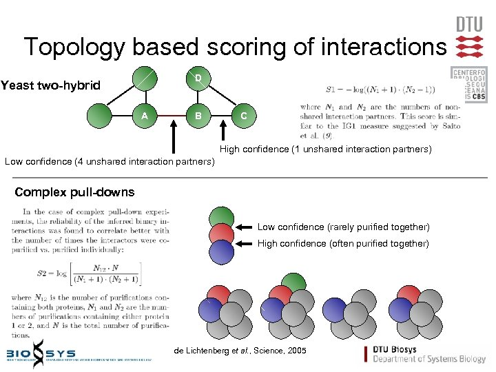 Topology based scoring of interactions D Yeast two-hybrid A B C High confidence (1