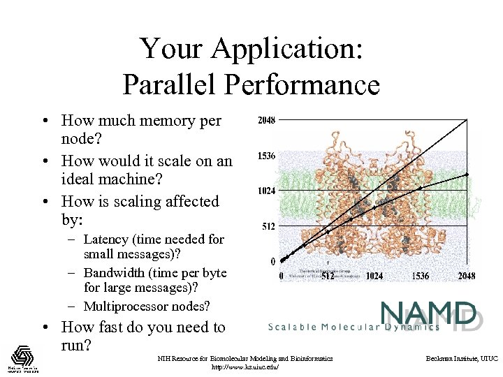Your Application: Parallel Performance • How much memory per node? • How would it