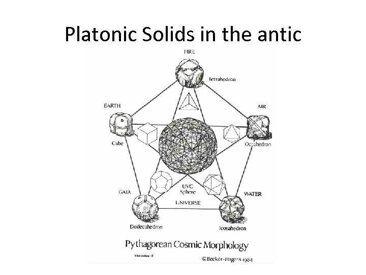 Platonic Solids in the antic