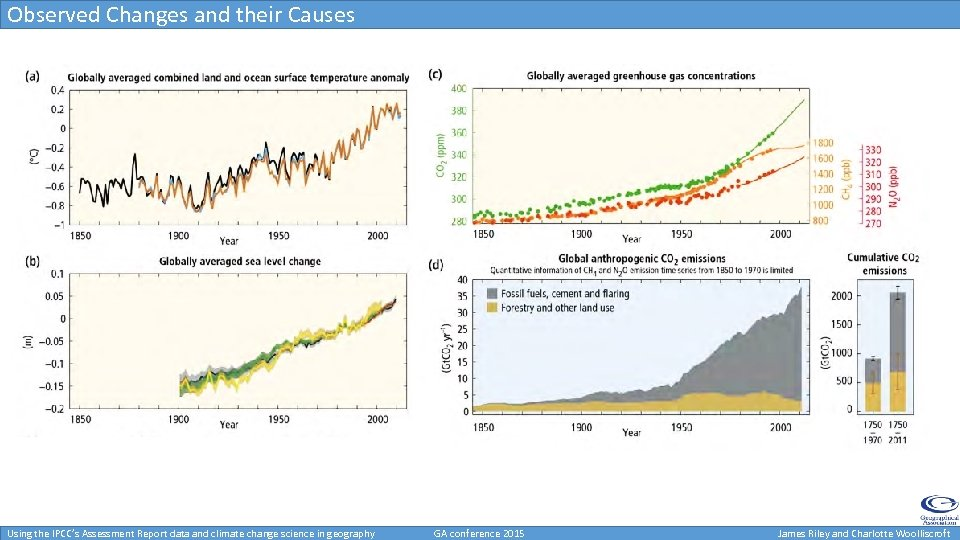 Observed Changes and their Causes Using the IPCC's Assessment Report data and climate change