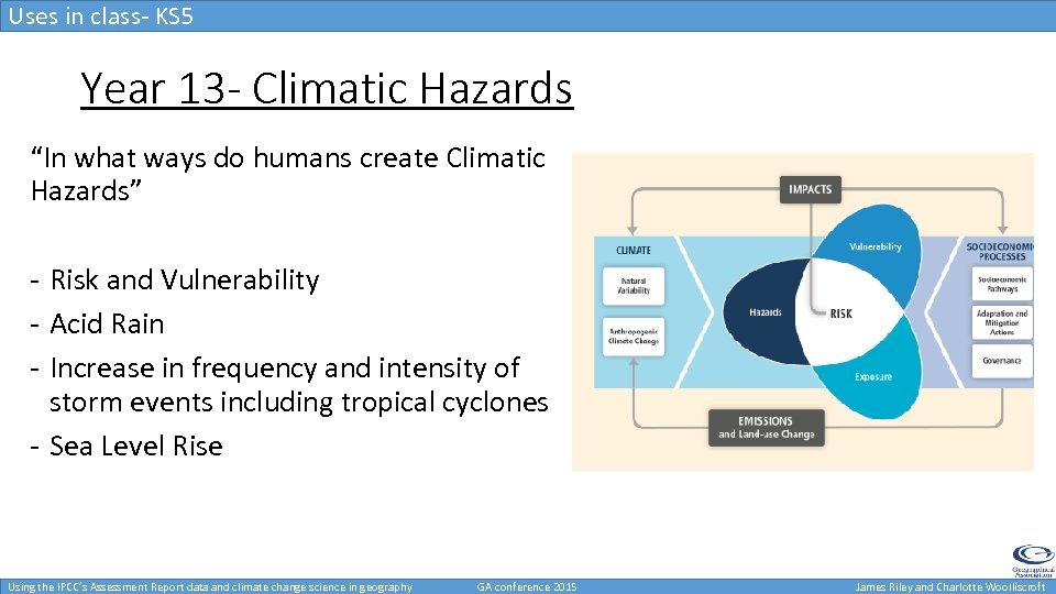 """Uses in class- KS 5 Year 13 - Climatic Hazards """"In what ways do"""