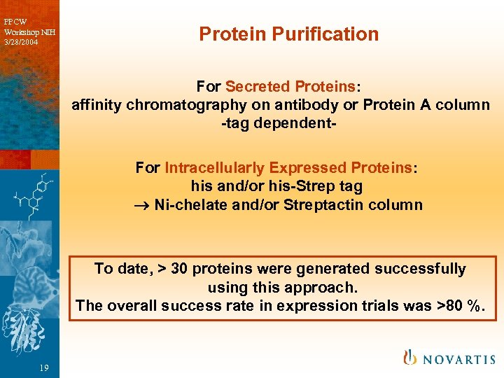 PPCW Workshop NIH 3/28/2004 Protein Purification For Secreted Proteins: affinity chromatography on antibody or