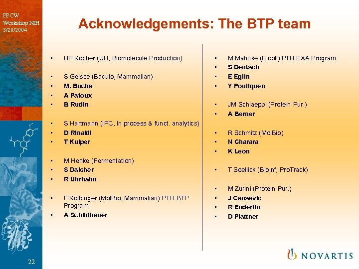 PPCW Workshop NIH 3/28/2004 Acknowledgements: The BTP team • HP Kocher (UH, Biomolecule Production)