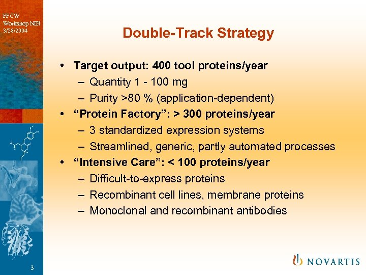 PPCW Workshop NIH 3/28/2004 Double-Track Strategy • Target output: 400 tool proteins/year – Quantity