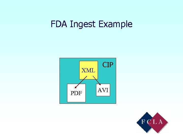 FDA Ingest Example XML PDF CIP AVI