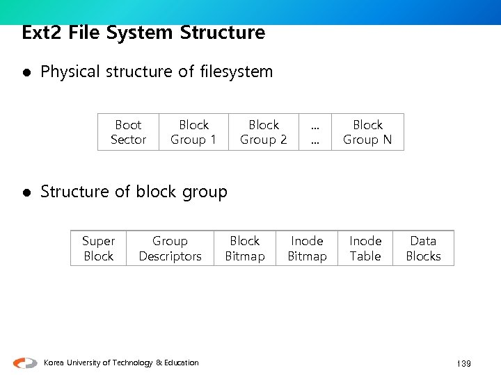 Ext 2 File System Structure l Physical structure of filesystem Boot Sector l Block