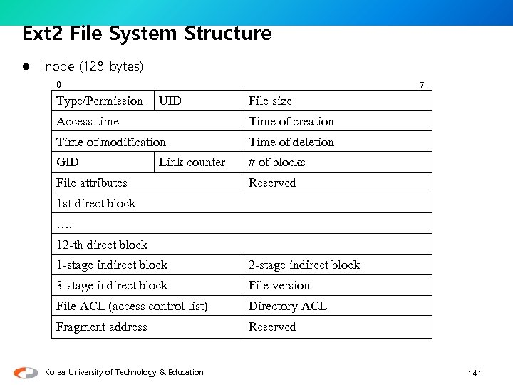 Ext 2 File System Structure l Inode (128 bytes) 0 Type/Permission 7 UID File