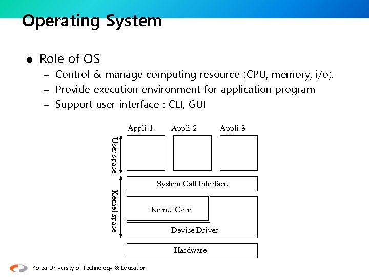 Operating System l Role of OS – Control & manage computing resource (CPU, memory,