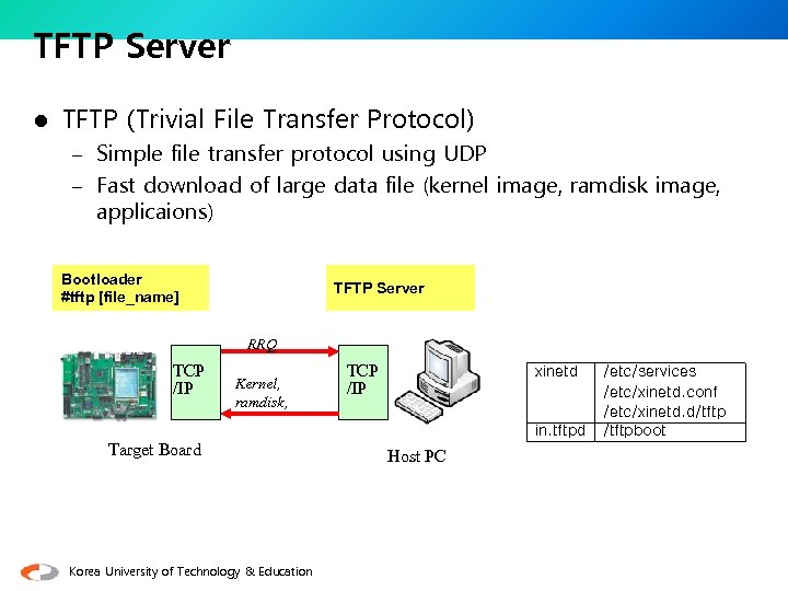 TFTP Server l TFTP (Trivial File Transfer Protocol) – Simple file transfer protocol using