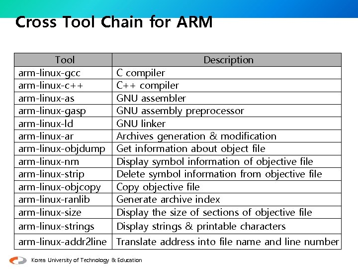 Cross Tool Chain for ARM Tool arm-linux-gcc arm-linux-c++ arm-linux-as arm-linux-gasp arm-linux-ld arm-linux-ar arm-linux-objdump arm-linux-nm