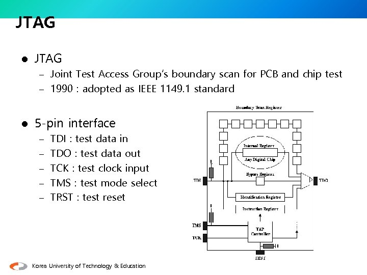 JTAG l JTAG – Joint Test Access Group's boundary scan for PCB and chip