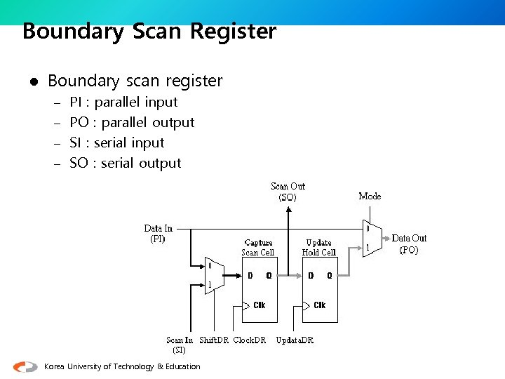 Boundary Scan Register l Boundary scan register – PI : parallel input – PO