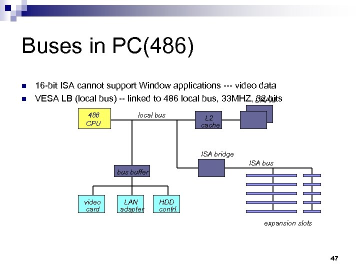 Buses in PC(486) n n 16 -bit ISA cannot support Window applications --- video