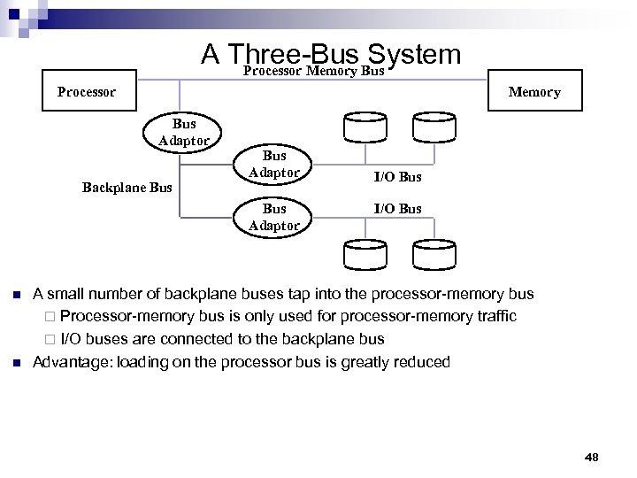 A Three-Bus System Processor Memory Bus Adaptor Backplane Bus Adaptor n n I/O Bus