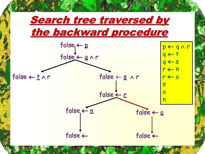 Search tree traversed by the backward procedure false p false q r false t