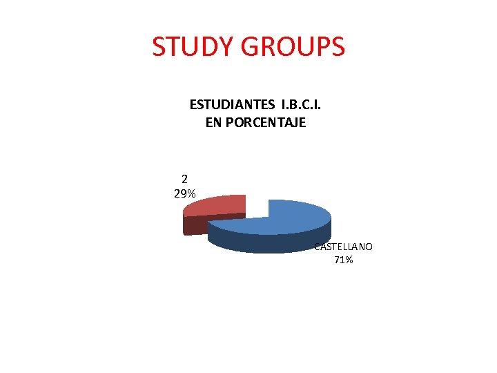 STUDY GROUPS ESTUDIANTES I. B. C. I. EN PORCENTAJE 2 29% CASTELLANO 71%