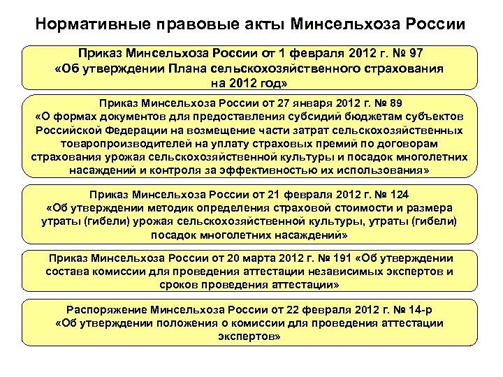 Нормативные правовые акты Минсельхоза России Приказ Минсельхоза России от 1 февраля 2012 г. №