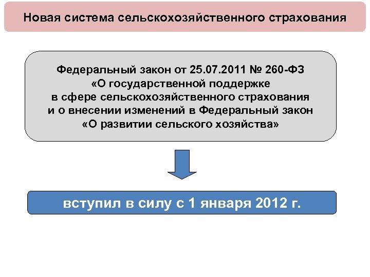 Новая система сельскохозяйственного страхования Федеральный закон от 25. 07. 2011 № 260 -ФЗ «О
