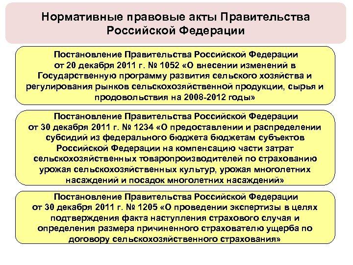 Нормативные правовые акты Правительства Российской Федерации Постановление Правительства Российской Федерации от 20 декабря 2011