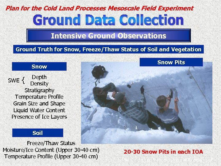 Plan for the Cold Land Processes Mesoscale Field Experiment Intensive Ground Observations Ground Truth