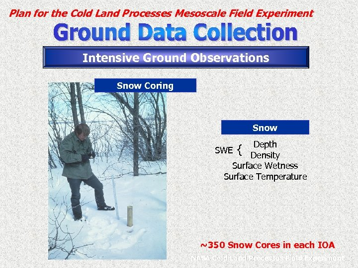Plan for the Cold Land Processes Mesoscale Field Experiment Intensive Ground Observations Snow Coring