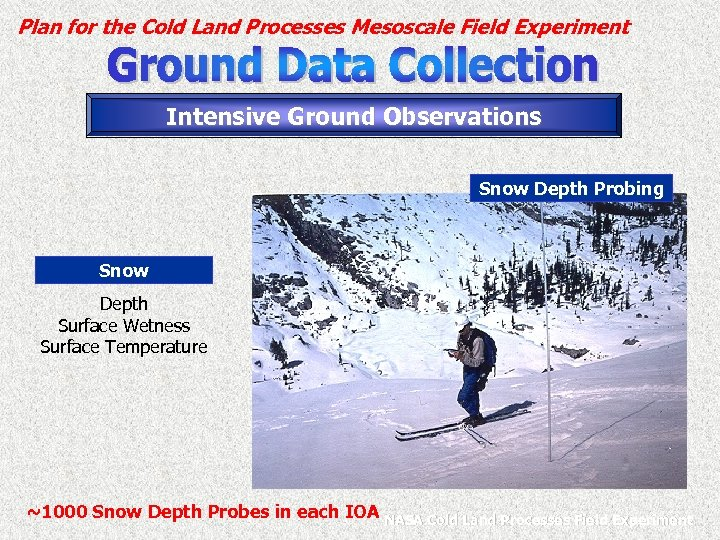 Plan for the Cold Land Processes Mesoscale Field Experiment Intensive Ground Observations Snow Depth