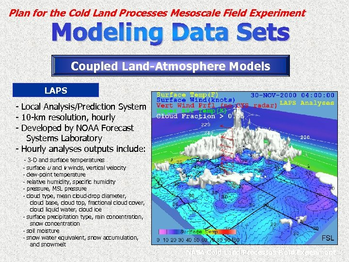 Plan for the Cold Land Processes Mesoscale Field Experiment Coupled Land-Atmosphere Models LAPS -