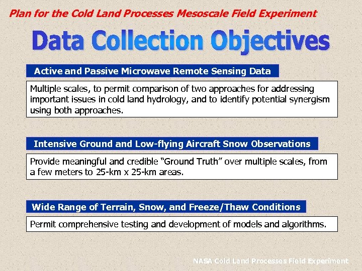 Plan for the Cold Land Processes Mesoscale Field Experiment Active and Passive Microwave Remote