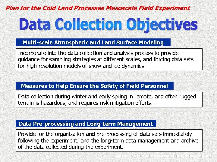 Plan for the Cold Land Processes Mesoscale Field Experiment Multi-scale Atmospheric and Land Surface