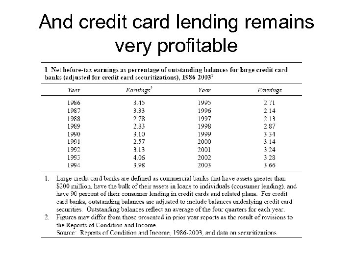 And credit card lending remains very profitable