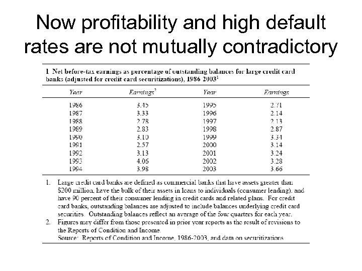 Now profitability and high default rates are not mutually contradictory