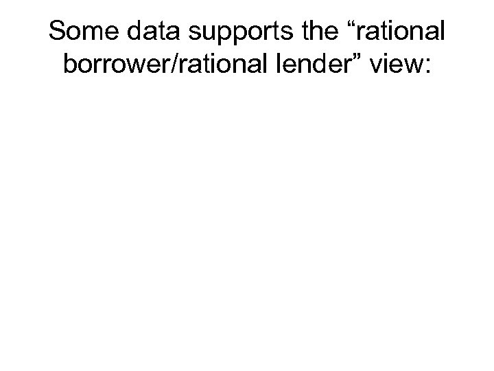 "Some data supports the ""rational borrower/rational lender"" view:"