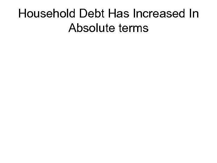 Household Debt Has Increased In Absolute terms