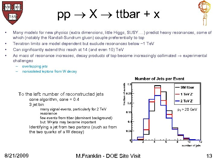 pp X ttbar + x • • Many models for new physics (extra dimensions,