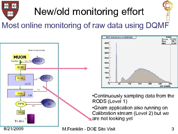 New/old monitoring effort Most online monitoring of raw data using DQMF MUON • Continuously