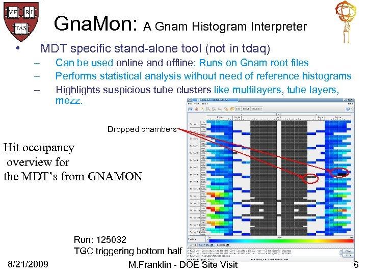 Gna. Mon: A Gnam Histogram Interpreter • MDT specific stand-alone tool (not in tdaq)