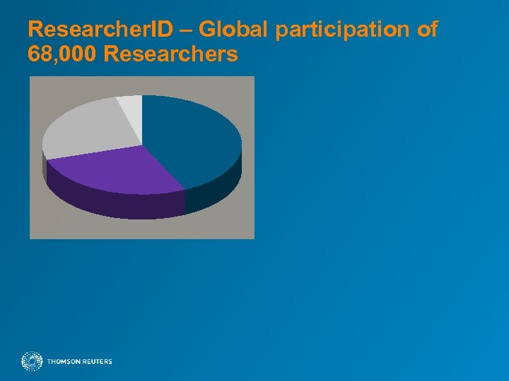 Researcher. ID – Global participation of 68, 000 Researchers