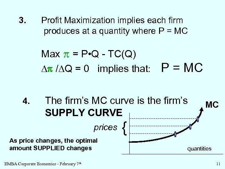 3. Profit Maximization implies each firm produces at a quantity where P = MC