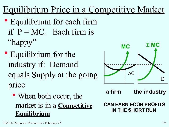 Equilibrium Price in a Competitive Market h. Equilibrium for each firm if P =
