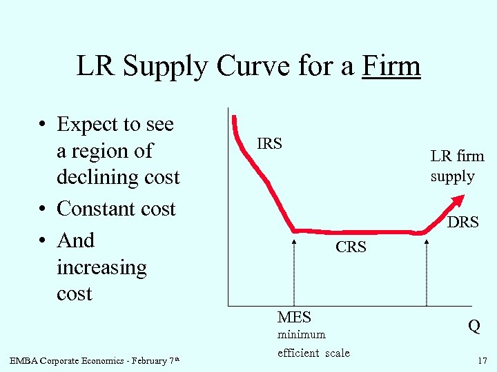 LR Supply Curve for a Firm • Expect to see a region of declining
