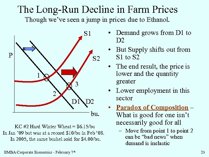 The Long-Run Decline in Farm Prices Though we've seen a jump in prices due