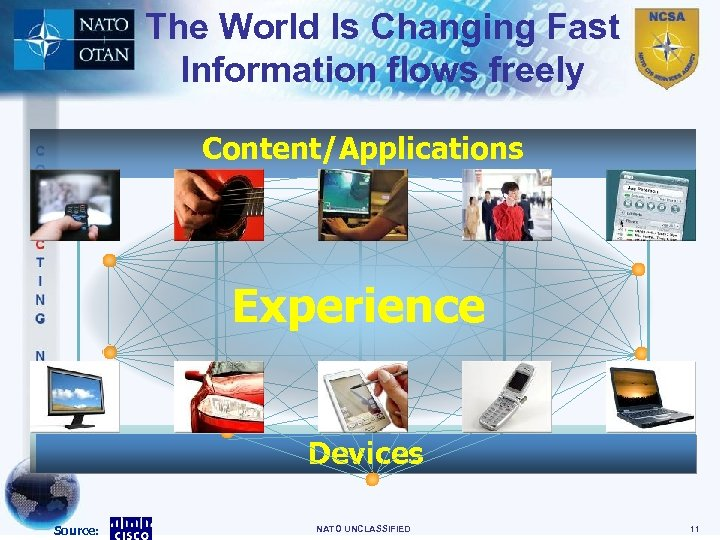 The World Is Changing Fast Information flows freely Content/Applications Experience Devices Source: NATO UNCLASSIFIED