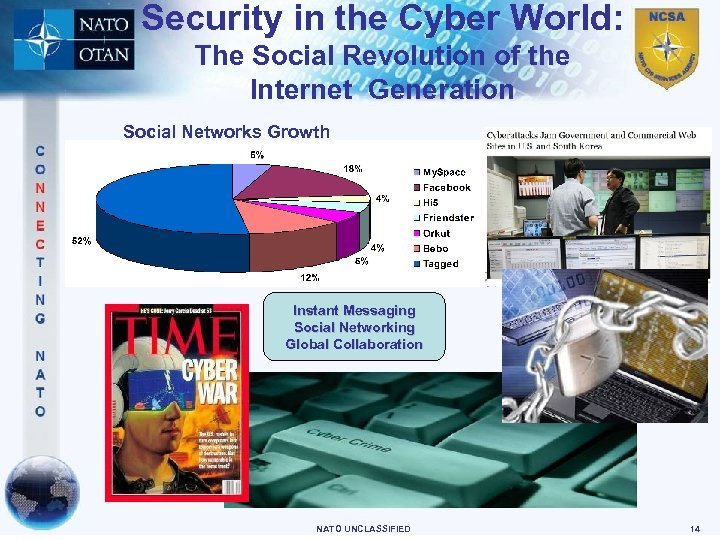 Security in the Cyber World: The Social Revolution of the Internet Generation Social Networks