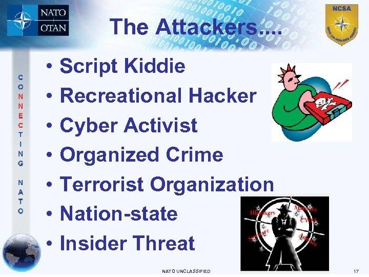 The Attackers. . • • Script Kiddie Recreational Hacker Cyber Activist Organized Crime Terrorist