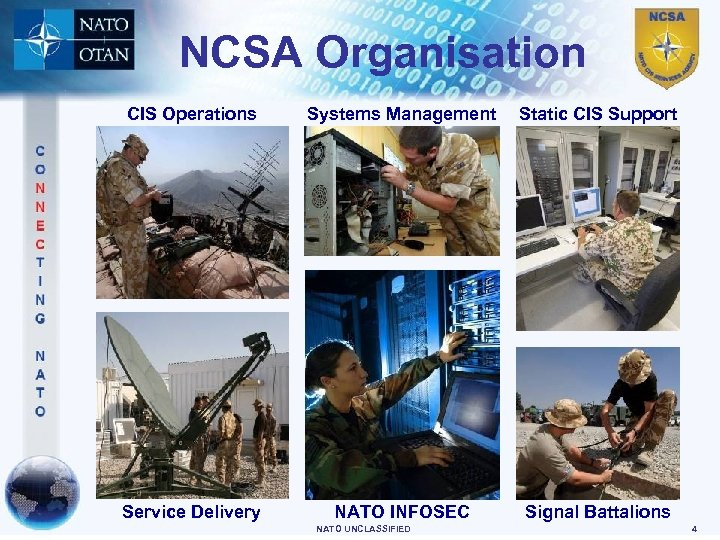NCSA Organisation CIS Operations Systems Management Static CIS Support Service Delivery NATO INFOSEC Signal